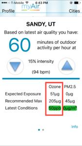 Ozone Level